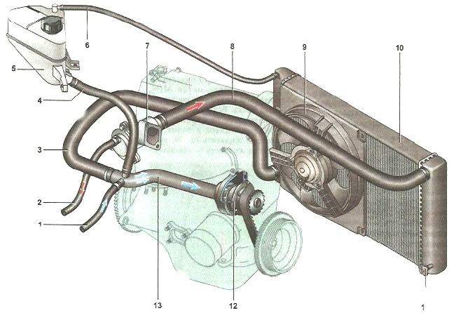 Фото №3 - система охлаждения ВАЗ 2110