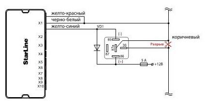 Инструкция подключения