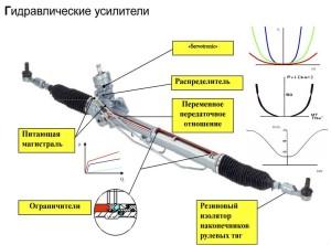 Схема усилителя