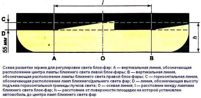 Схема регулировки фар автомобиля